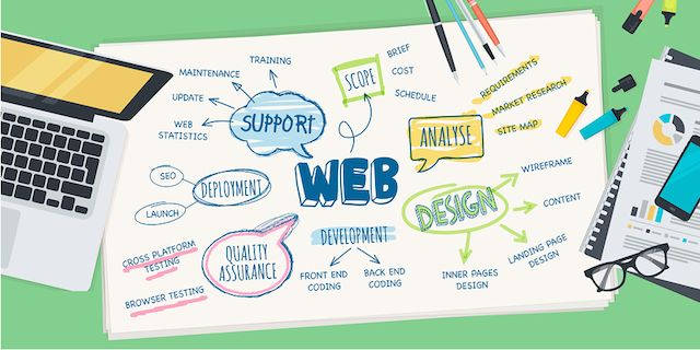 Top 10+ Effective Web Design Tips to Follow in 2021